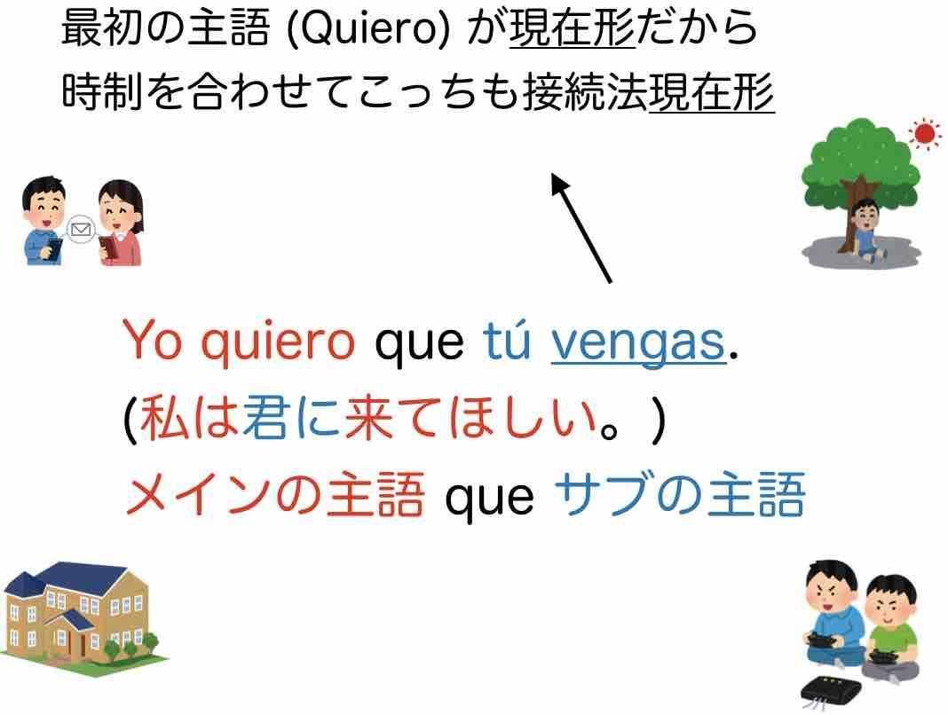 f:id:kaedetaniyoshi:20190507063537j:plain