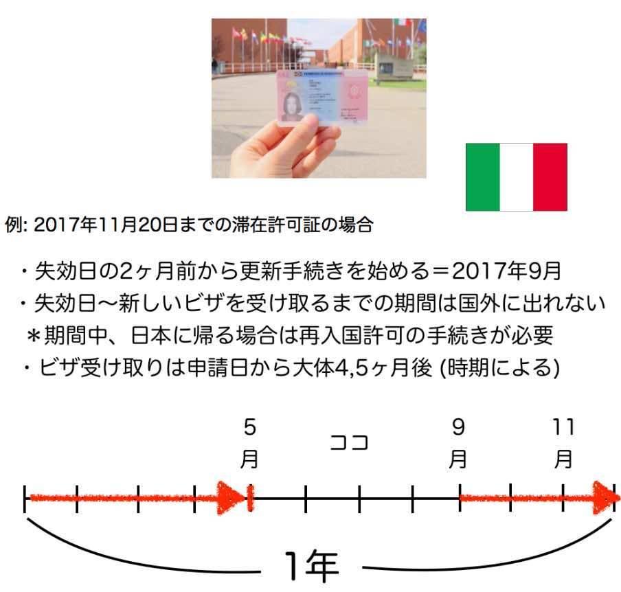 f:id:kaedetaniyoshi:20190510181645j:plain