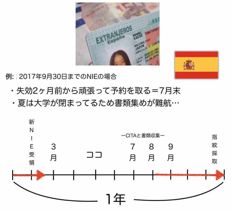 f:id:kaedetaniyoshi:20190510235732j:plain