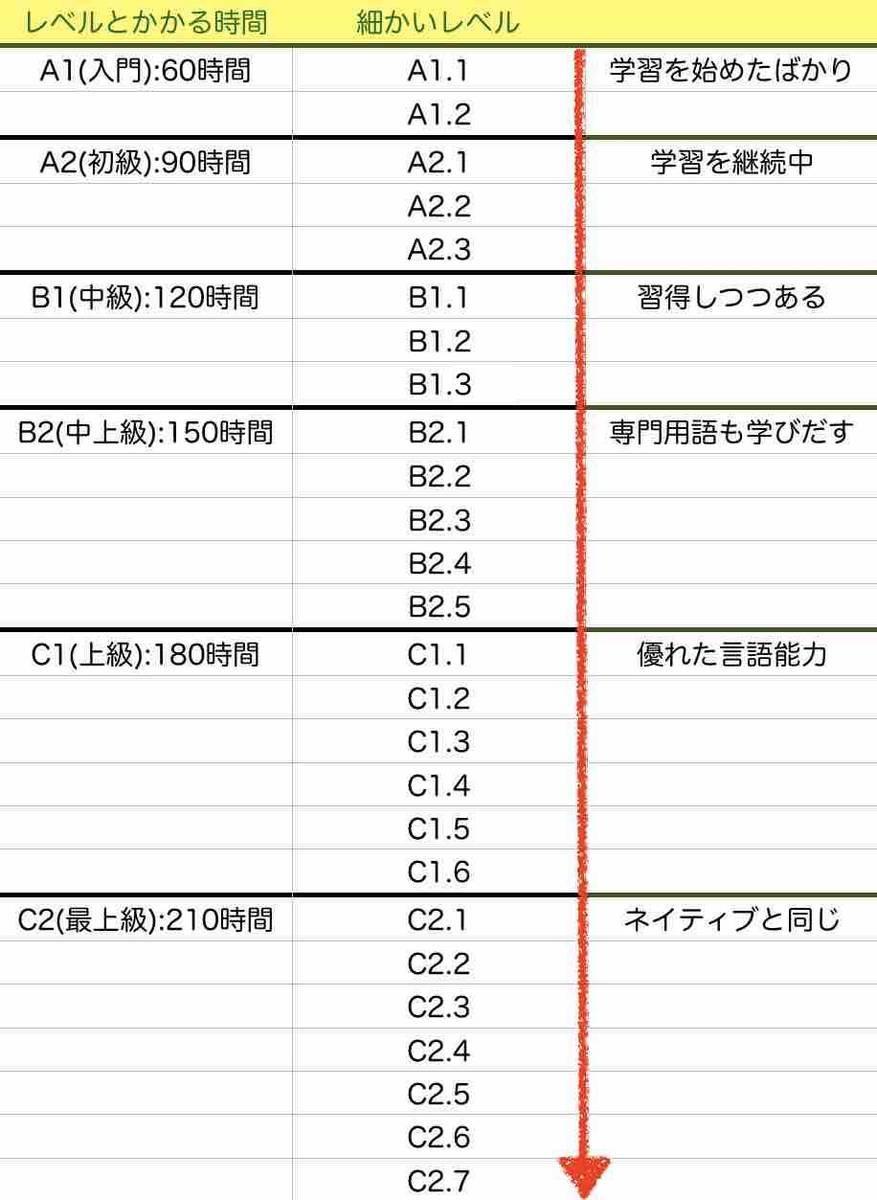 f:id:kaedetaniyoshi:20190512203236j:plain