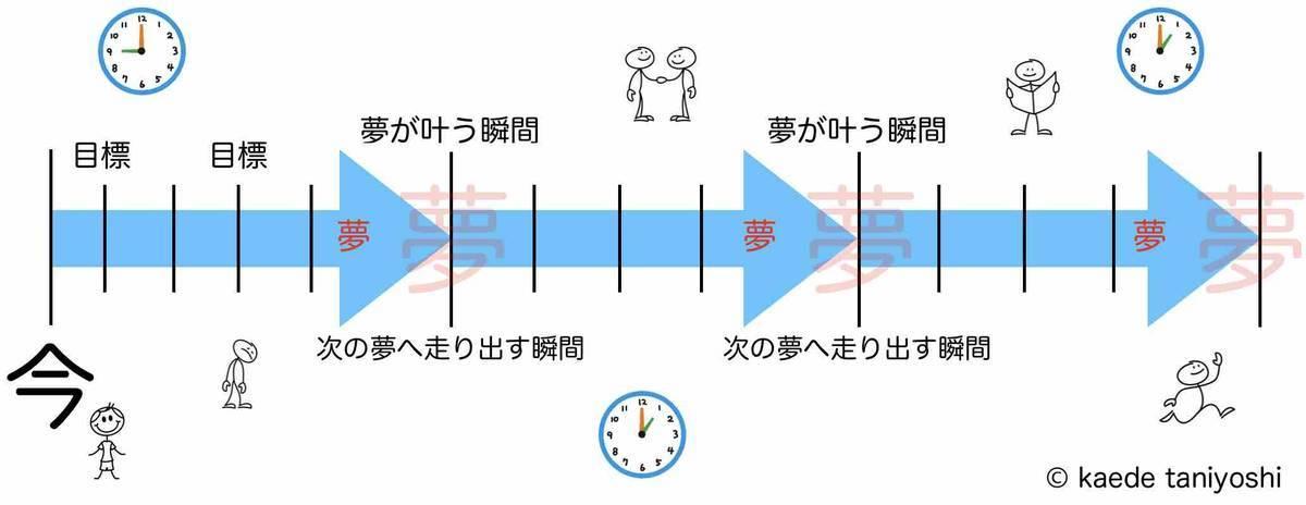 f:id:kaedetaniyoshi:20190629023352j:plain