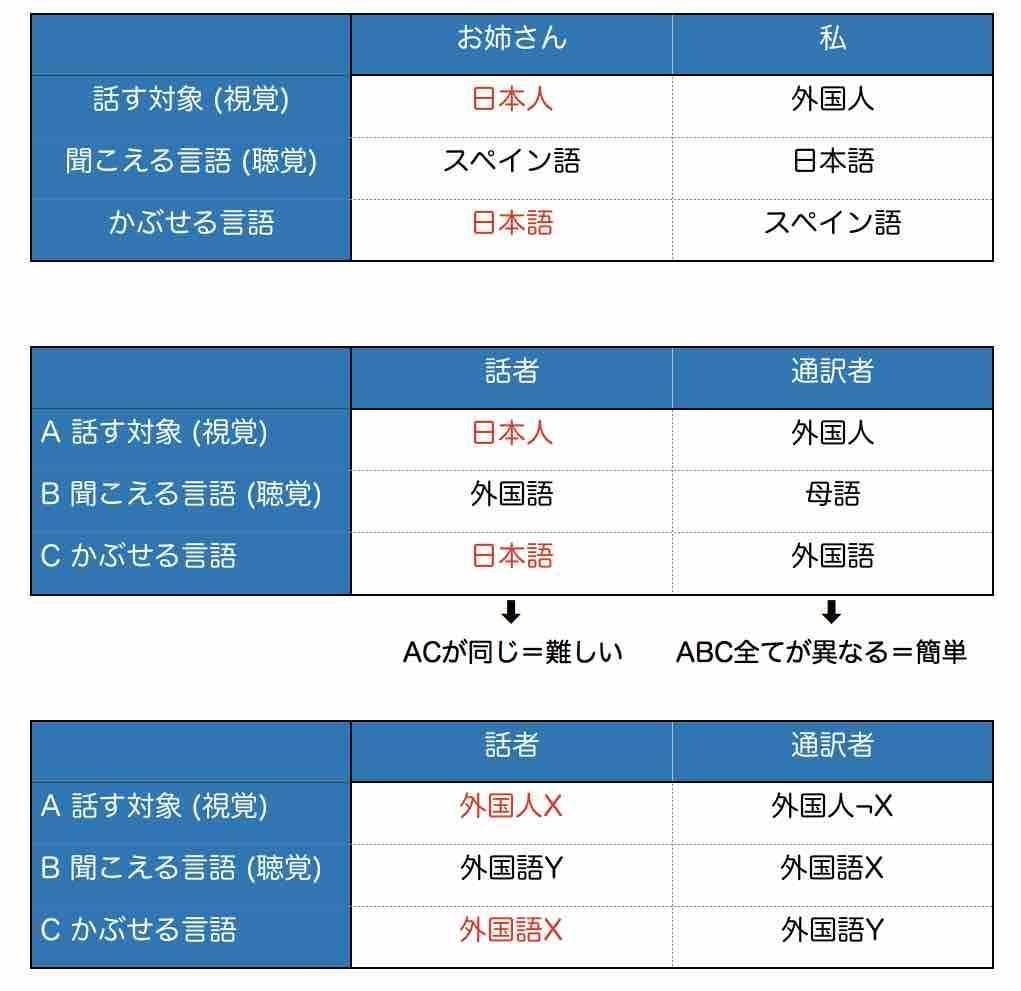 f:id:kaedetaniyoshi:20190930010410j:plain