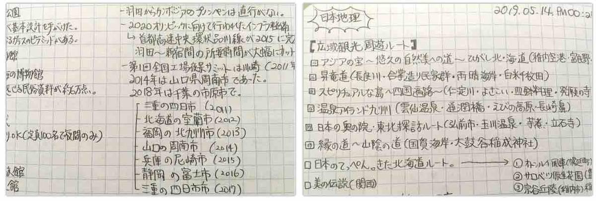 f:id:kaedetaniyoshi:20191112061553j:plain