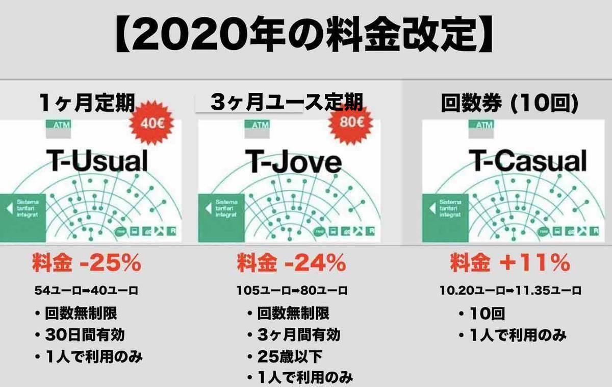 f:id:kaedetaniyoshi:20200112175107j:plain