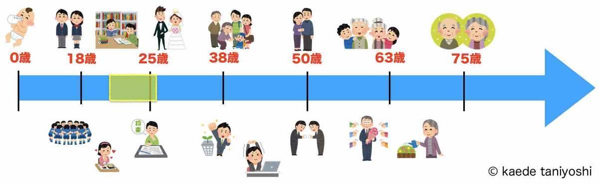 f:id:kaedetaniyoshi:20200209040033j:plain