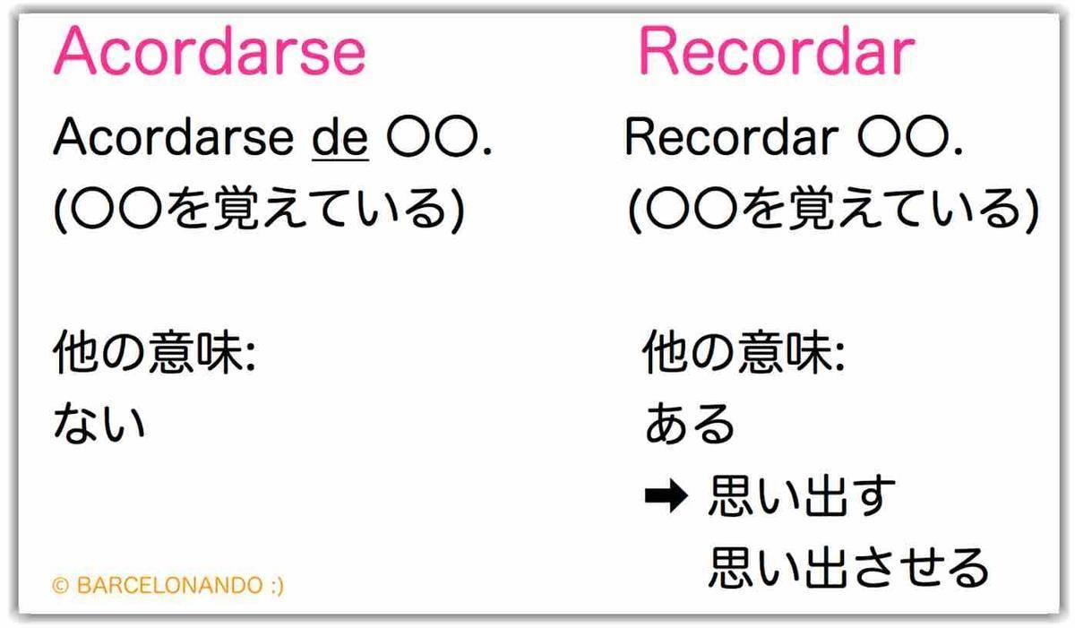 f:id:kaedetaniyoshi:20200221011109j:plain