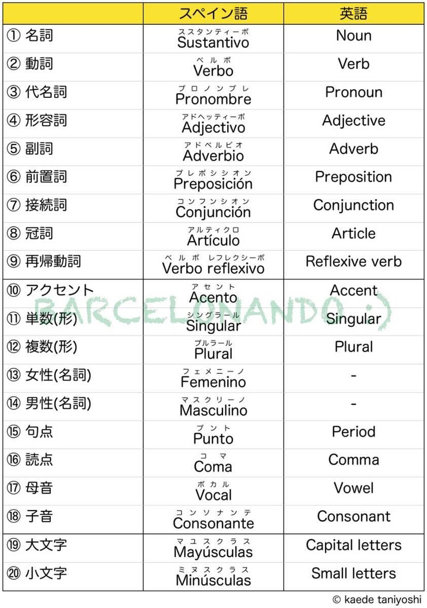 f:id:kaedetaniyoshi:20200418165407j:plain