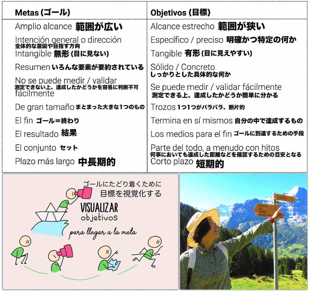 f:id:kaedetaniyoshi:20200623224947j:plain