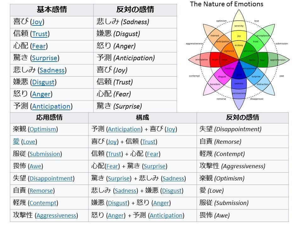 f:id:kaedetaniyoshi:20200830202628j:plain