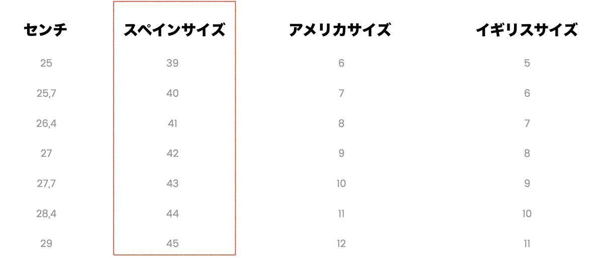 f:id:kaedetaniyoshi:20210220093044j:plain