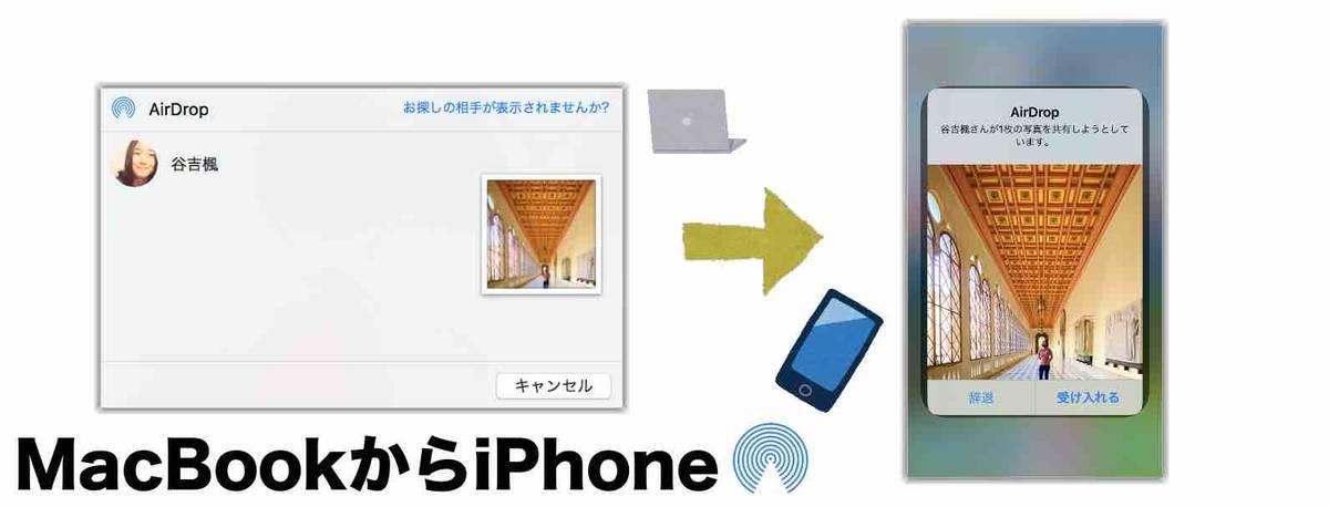 f:id:kaedetaniyoshi:20210310081742j:plain