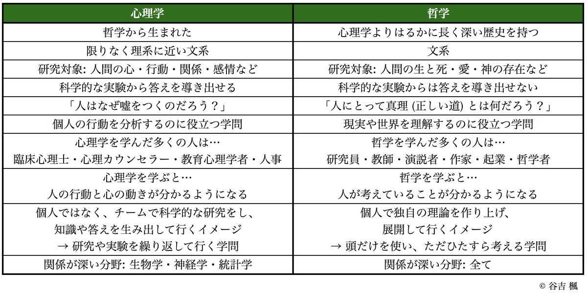 f:id:kaedetaniyoshi:20210318185434j:plain