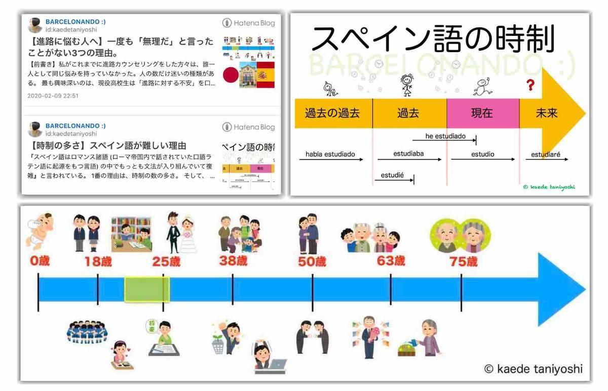 f:id:kaedetaniyoshi:20210326191541j:plain