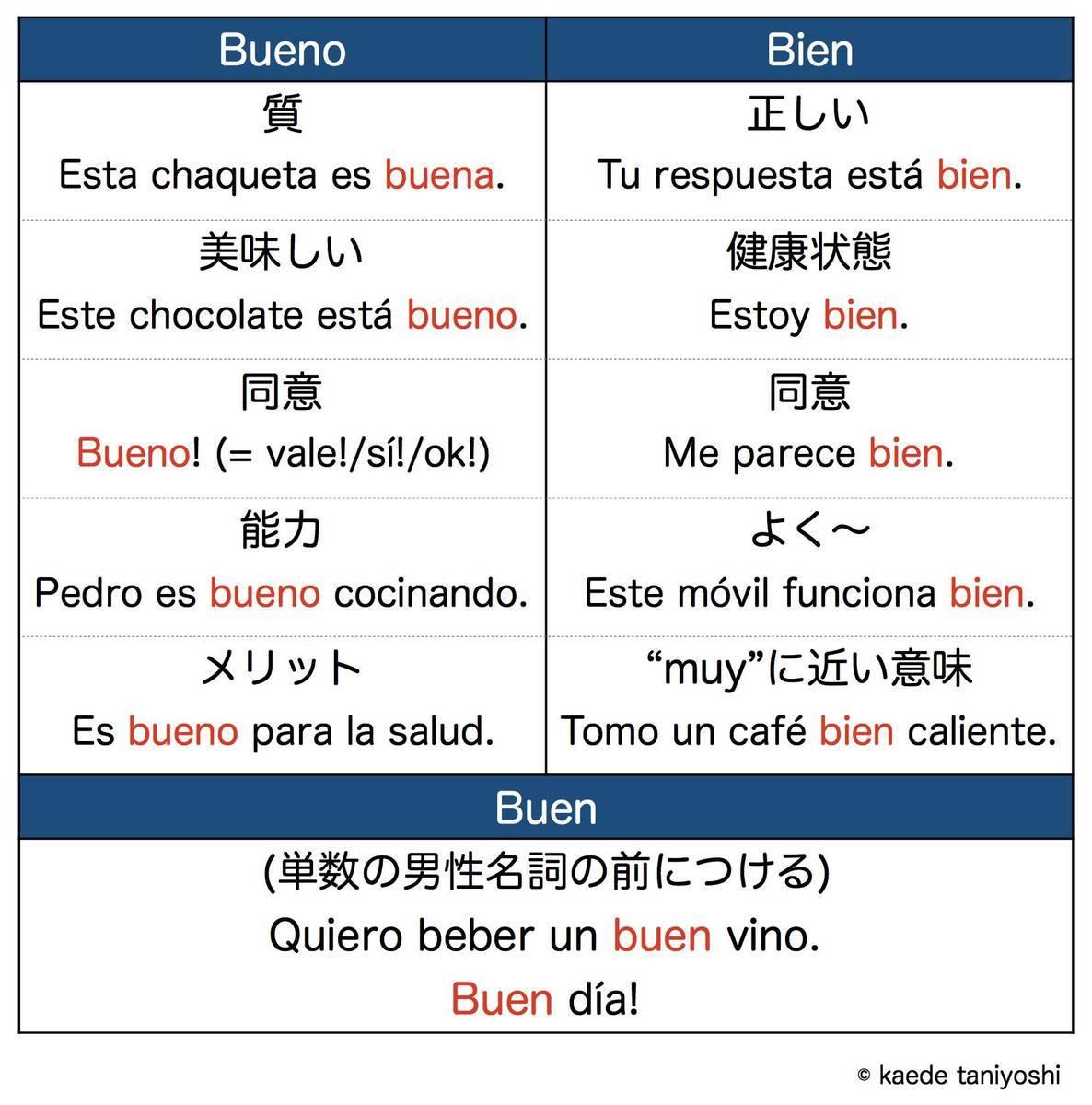 f:id:kaedetaniyoshi:20210418050042j:plain