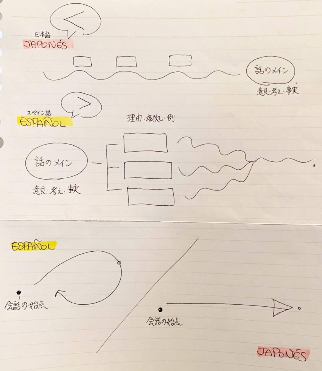 f:id:kaedetaniyoshi:20210518224407j:plain