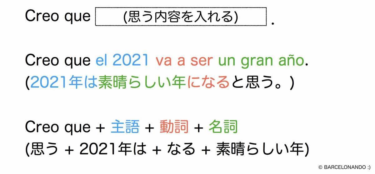 f:id:kaedetaniyoshi:20210630195355j:plain