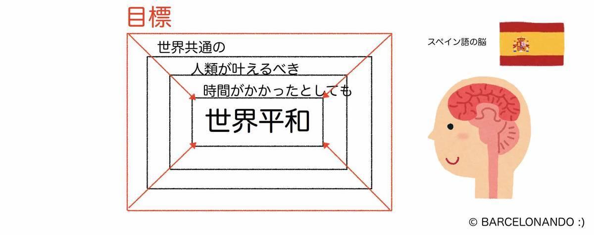 f:id:kaedetaniyoshi:20210630202946j:plain