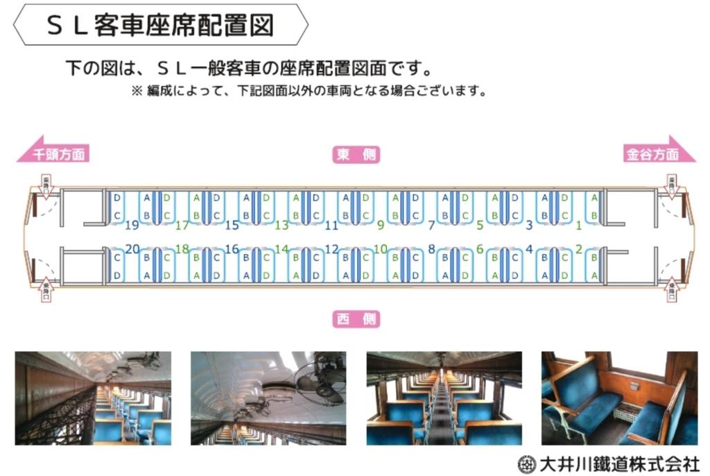 トーマス号の座席イメージ