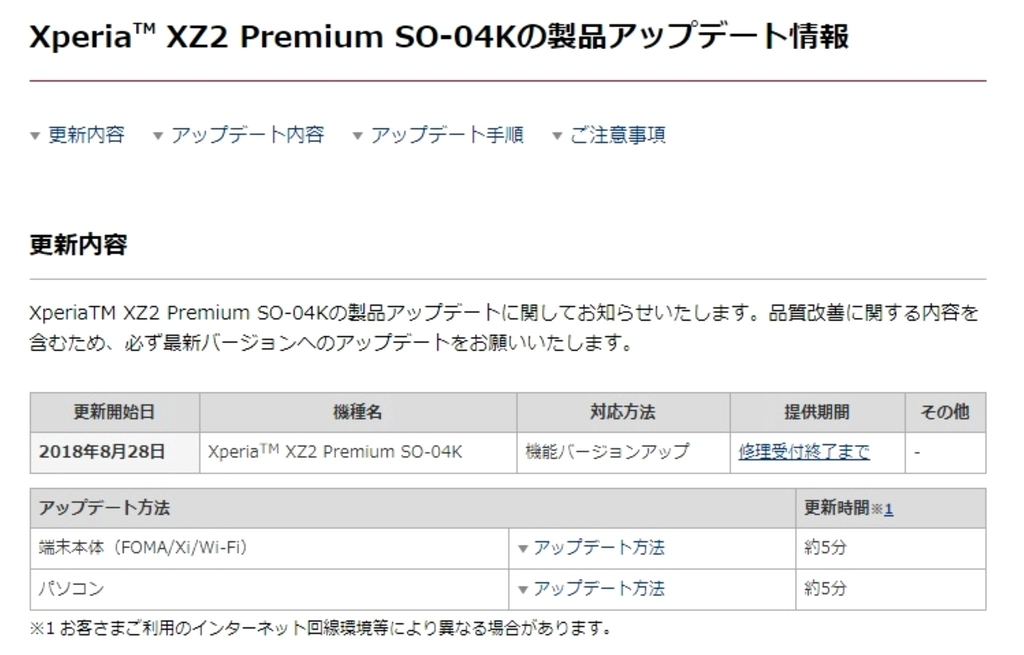 XPERIA_XZ2_Premium_ソフトアップデート