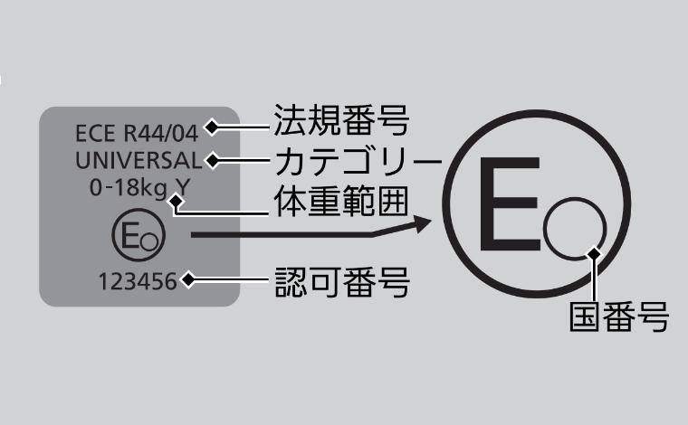 UN(ECE) R44/04認可表示