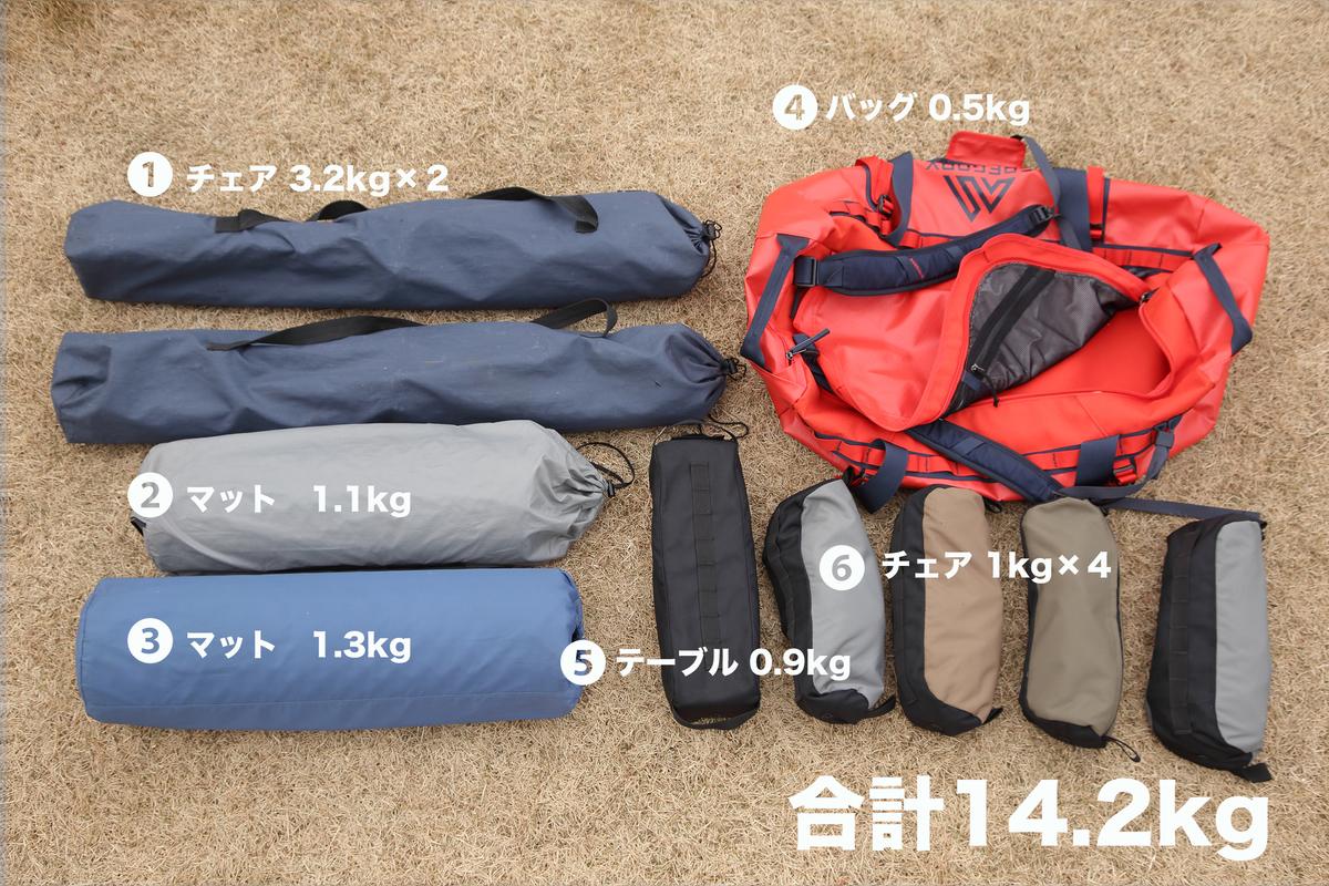 一体型ラックに積載できたキャンプ用品