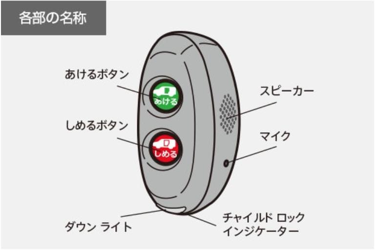 メロちゃんボタンの各部の名称解説の図