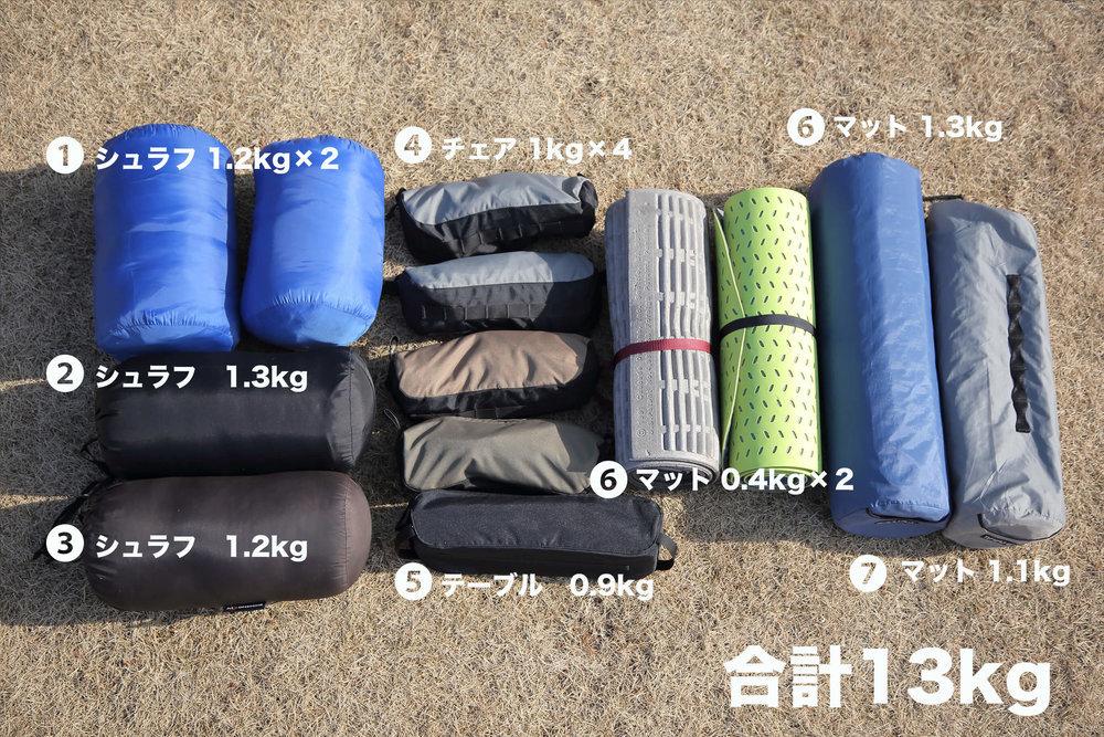 ボックス型に積載できたキャンプ用品