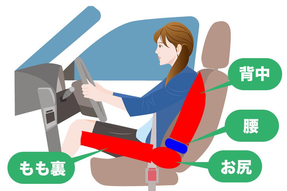 運転しているときの姿勢を示すイラスト