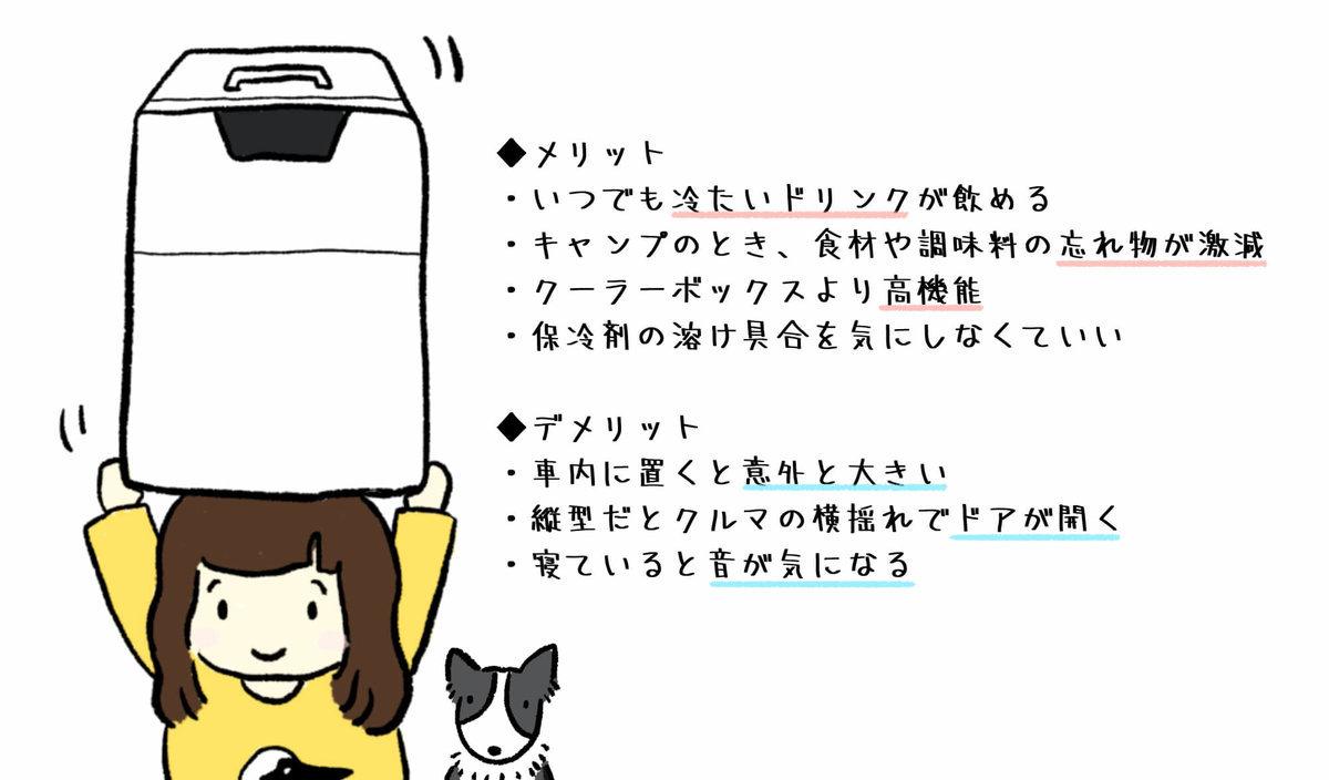 13_ポータブル冷蔵庫(車載冷蔵庫)を持ち上げている森風美さんのイラスト