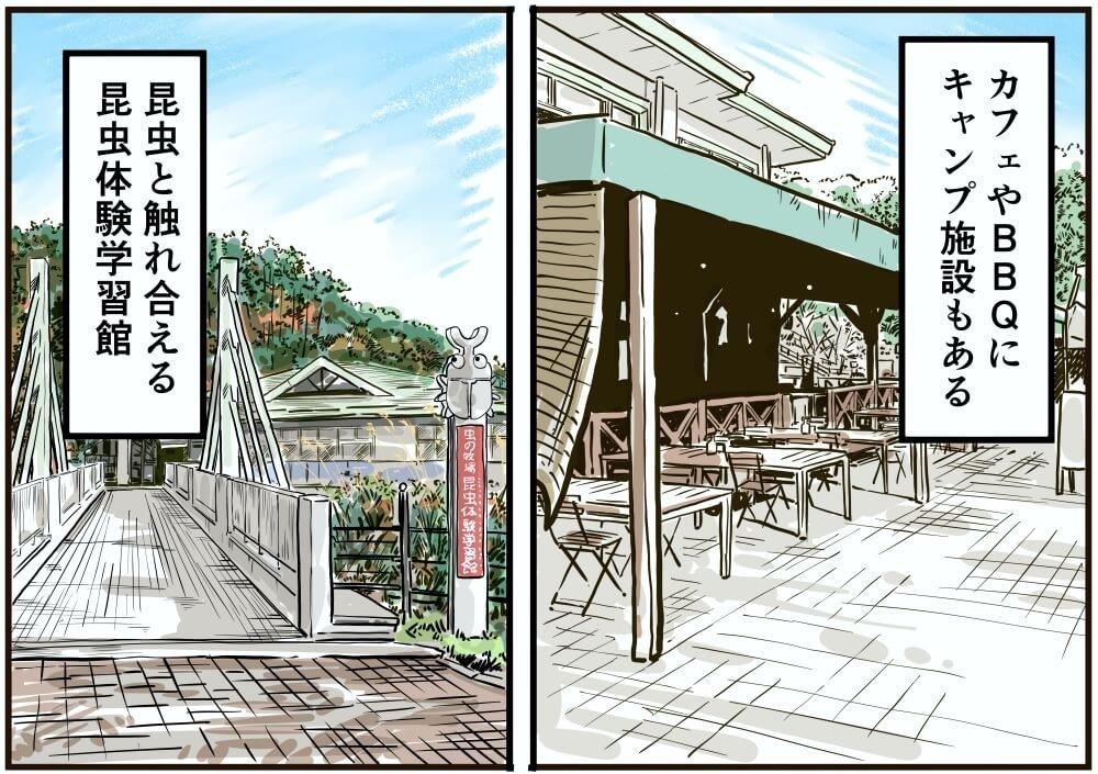 佐久平PAのハイウェイオアシス「パラダ」のカフェ、BBQ、昆虫博物館のイラスト