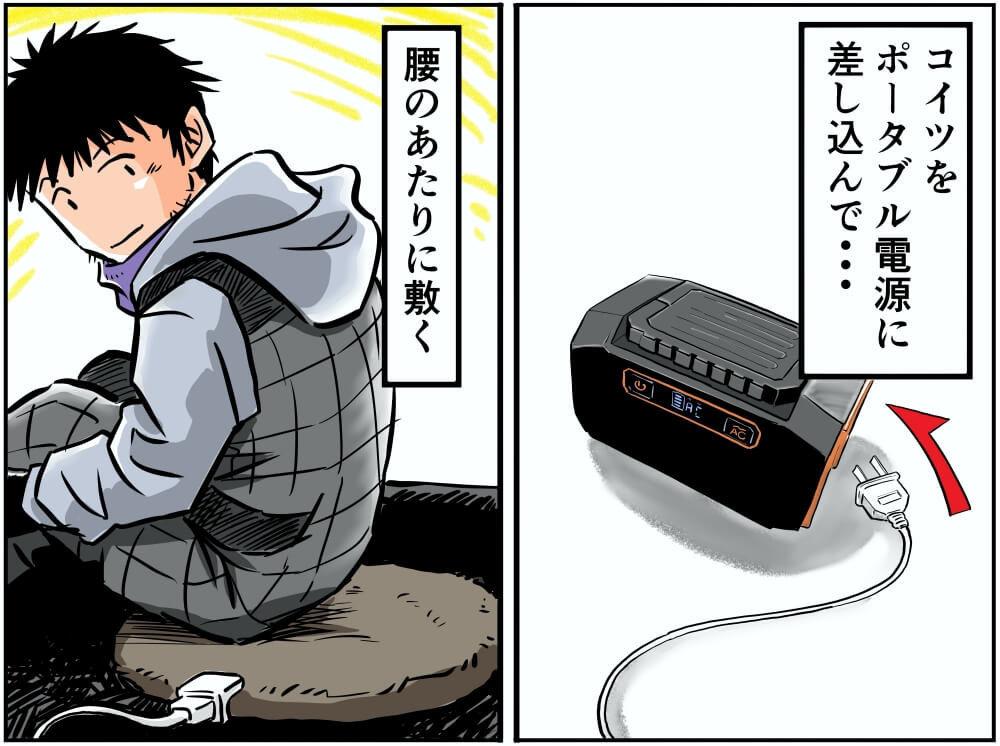 ポータブル電源と車中泊漫画家・井上いちろうさんのイラスト