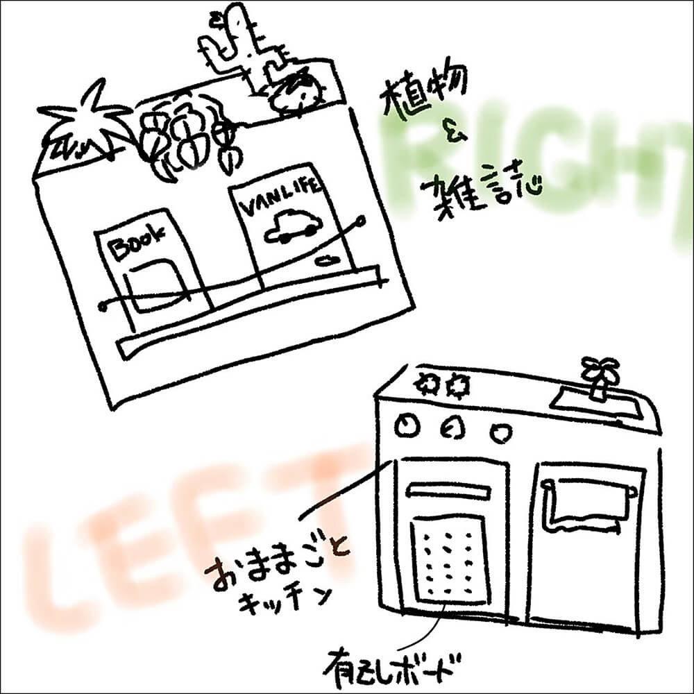 森風美さんが描いたイメージスケッチ