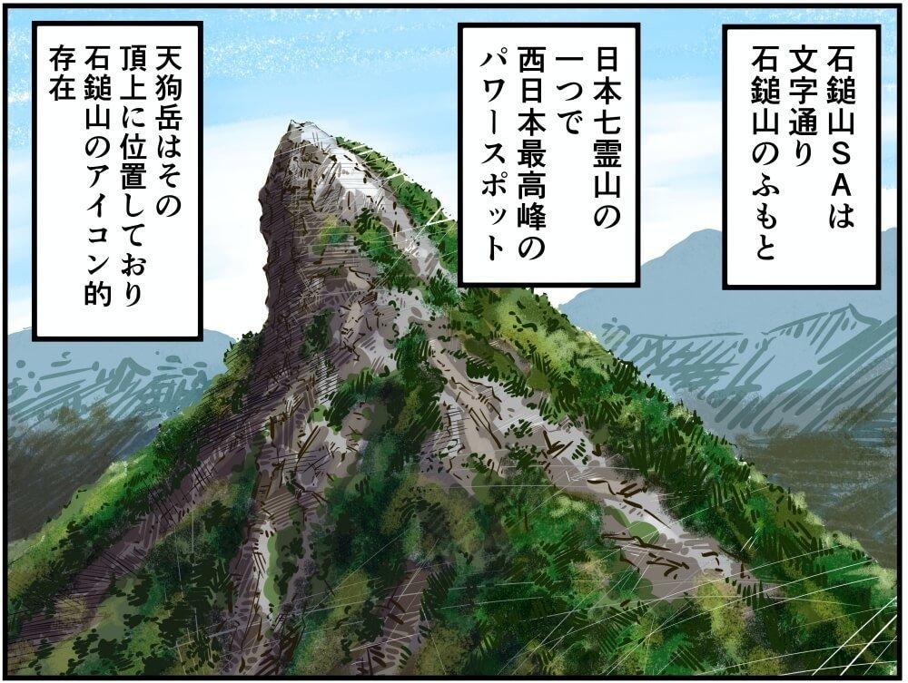 石鎚山にある天狗岳の説明イラスト