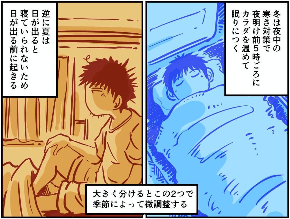 スズキ・エブリイの車内で眠る車中泊漫画家・井上いちろうさんのイラスト