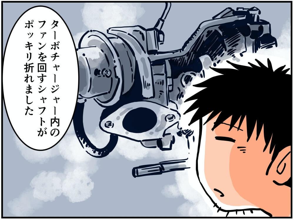 ターボチャージャーをイメージする車中泊漫画家・井上いちろうさんのイラスト