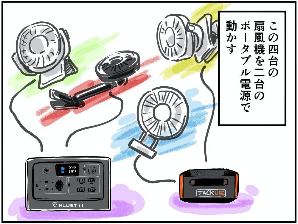 ポータブル電源に接続された扇風機のイラスト