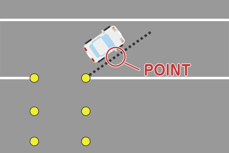 目印の位置を意識しながらハンドルを左に切ってゆっくり前進して車体に角度をつける。