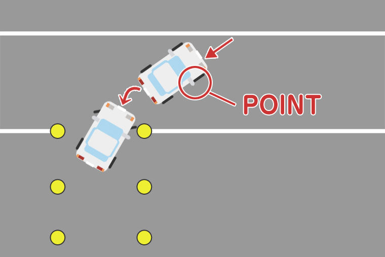 角度をつけたらハンドルを真っ直ぐに戻して車体右側側面と目印と位置関係を意識しながらゆっくりバック。