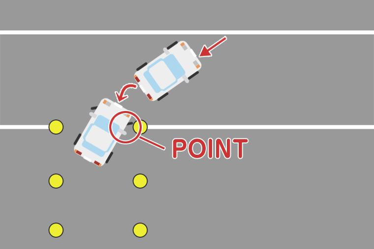 右後輪を目印から離れないようバック。車体後部が駐車スペースに入ったら車体が真っ直ぐになるようハンドル操作をする。ブレーキを緩く掛けながらゆっくりと入っていく。