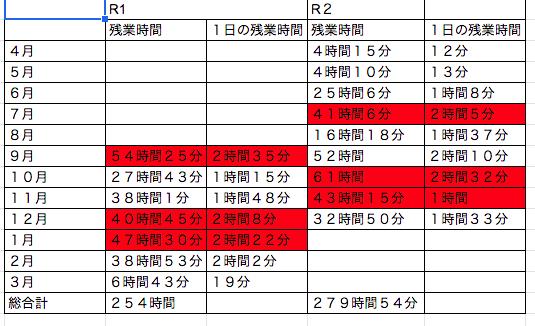 f:id:kaeraion:20210103073137p:plain