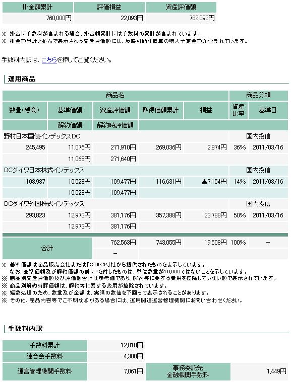 401k・鹿児島銀行