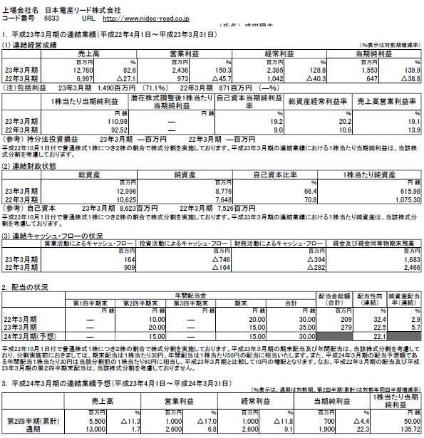 日本電算リード