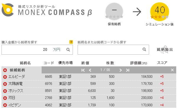 MONEX COMPASS β