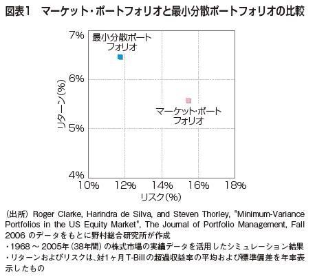 ネット証券専用ファンドシリーズ 新興国中小型株ファンド
