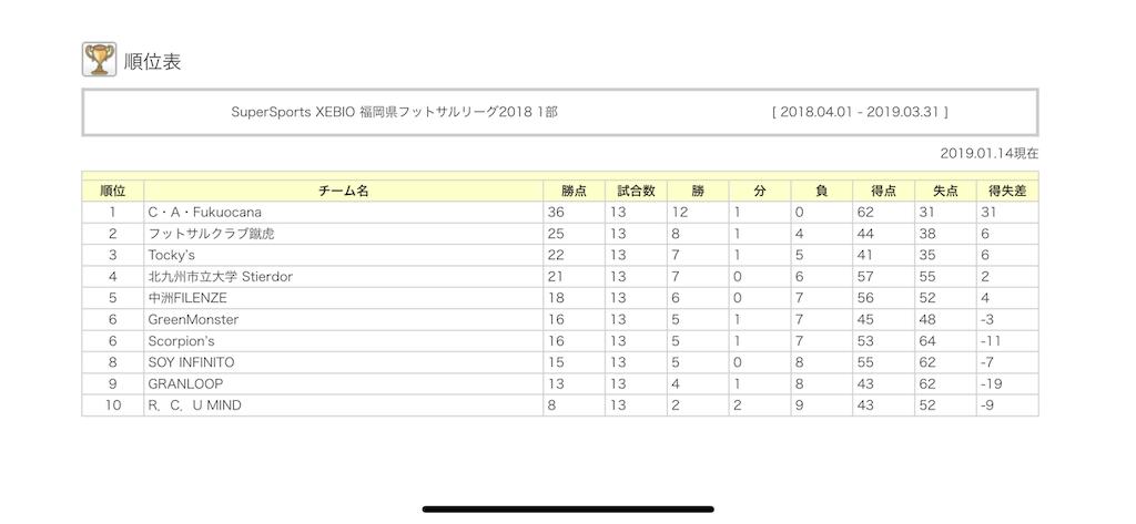 f:id:kaeteku2019:20190125133504p:image