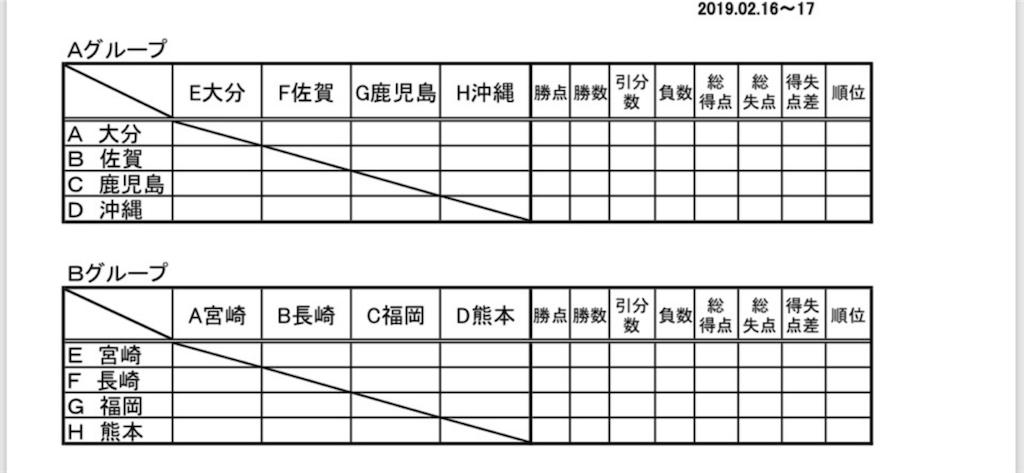 f:id:kaeteku2019:20190203220455p:image