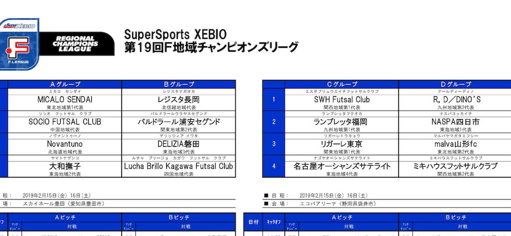 f:id:kaeteku2019:20190215091646p:image