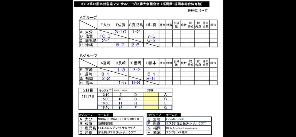 f:id:kaeteku2019:20190217141748p:image