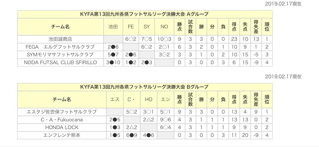 f:id:kaeteku2019:20190218210245p:image