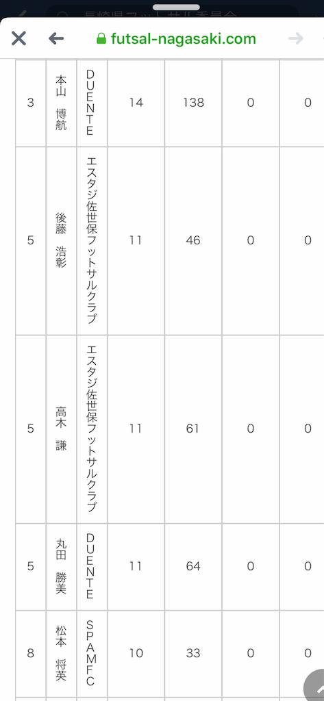 f:id:kaeteku2019:20190316153559p:image